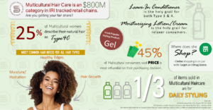 thumbnail_Infographic - Hair Needs By Hair Type